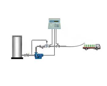 化工助剂,溶剂,增塑剂灌装大桶