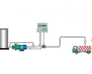 化工液体定量灌装槽车