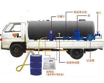 冰醋酸自动灌装200公斤大桶